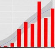 Wereldwijd meer aardbevingen door winning grondstoffen zoals aardgas