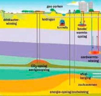 structuurvisie-ondergrond-afval